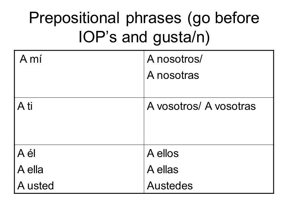 Prepositional phrases (go before IOP's and gusta/n)