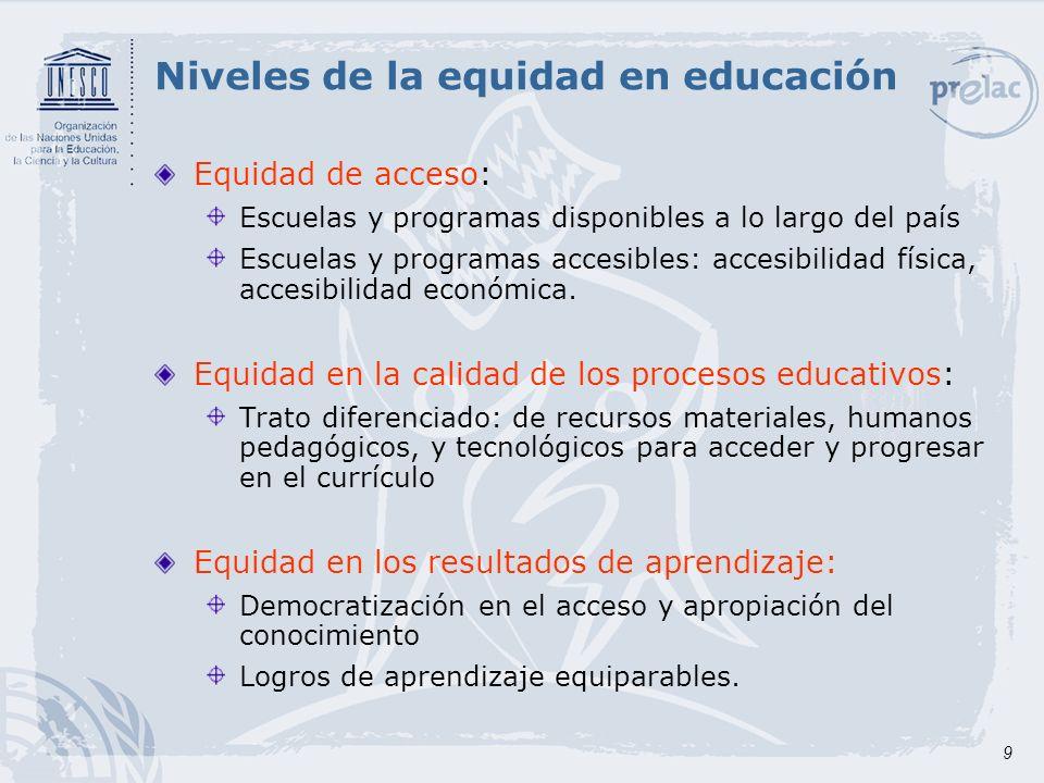 Niveles de la equidad en educación