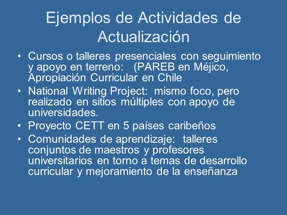 Ejemplos de Actividades de Actualización
