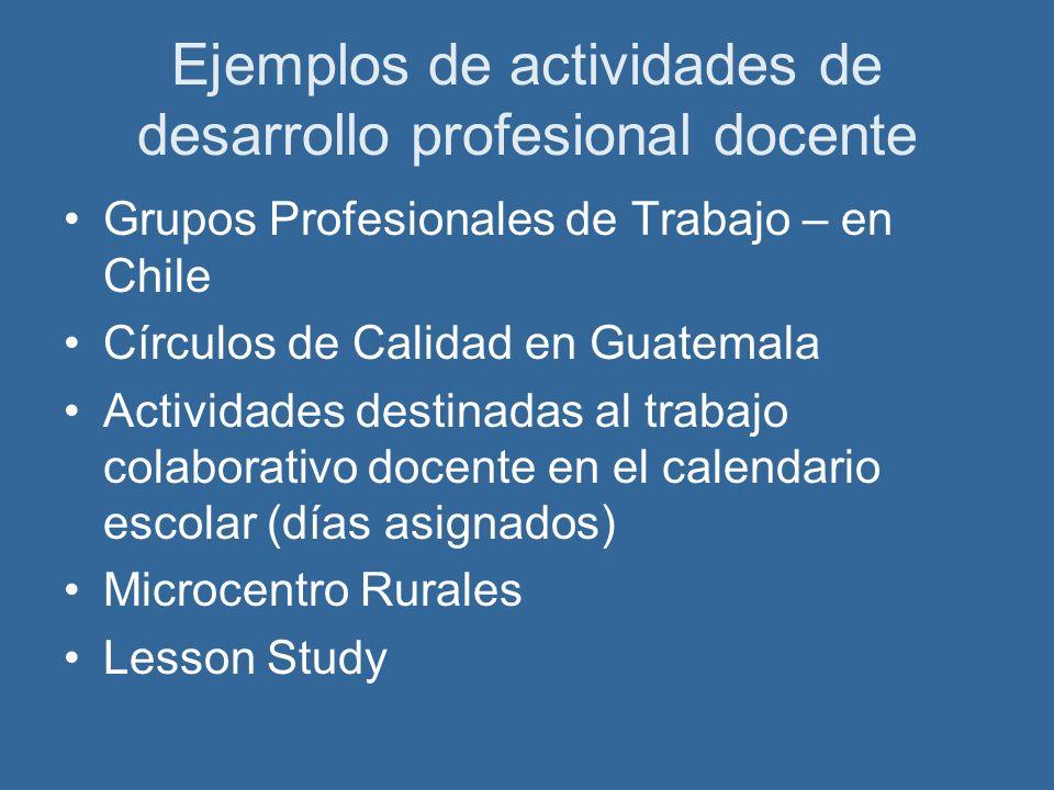 Ejemplos de actividades de desarrollo profesional docente