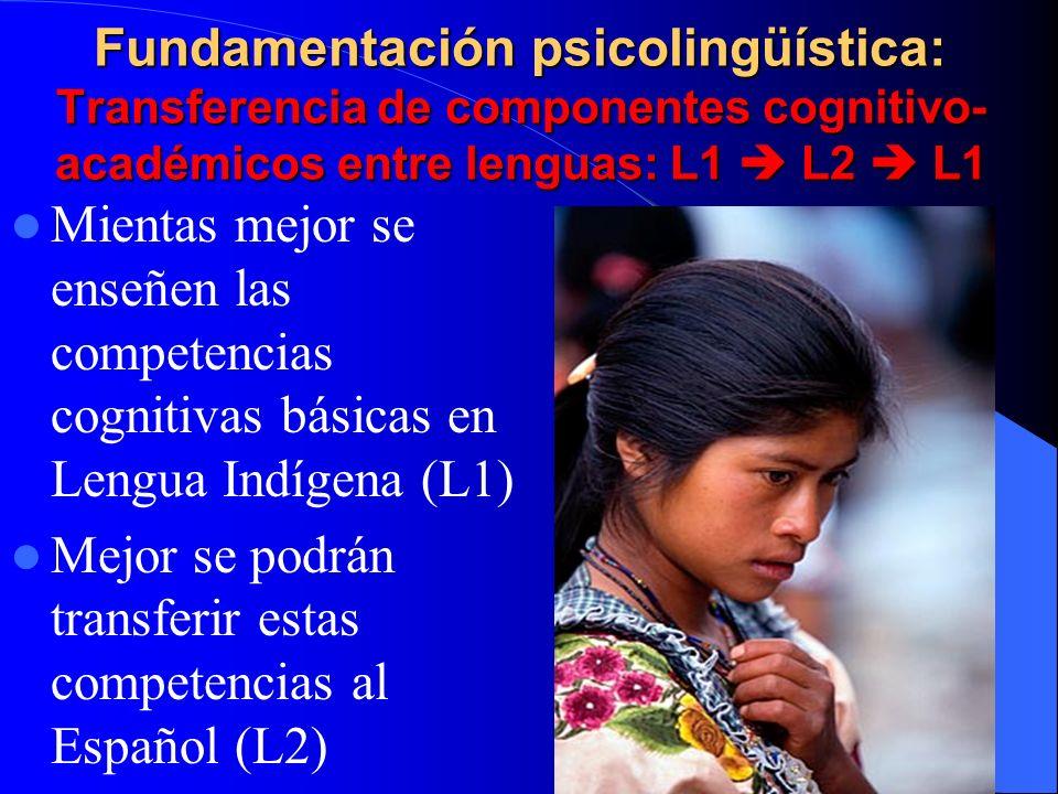 Fundamentación psicolingüística: Transferencia de componentes cognitivo-académicos entre lenguas: L1  L2  L1