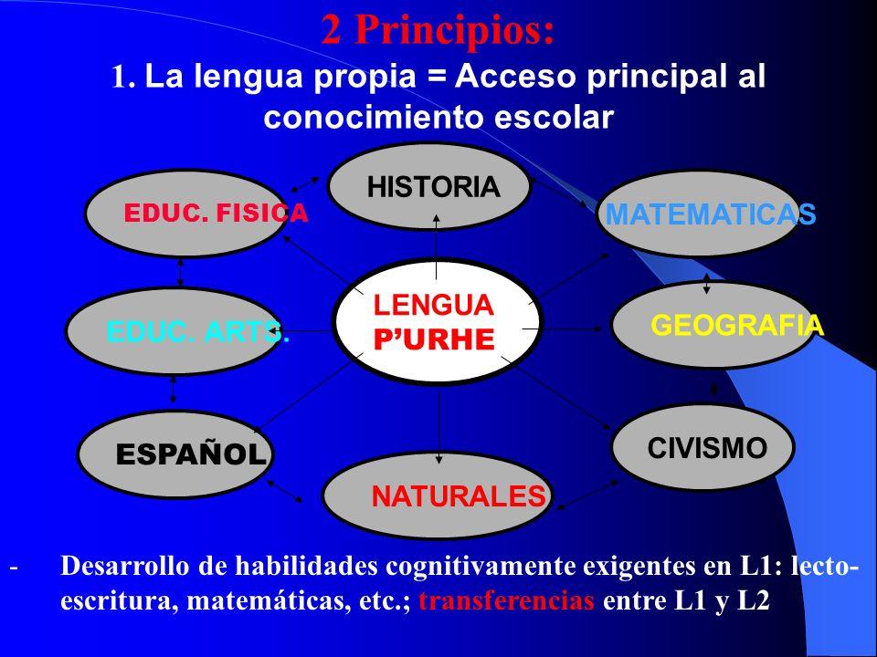1. La lengua propia = Acceso principal al conocimiento escolar