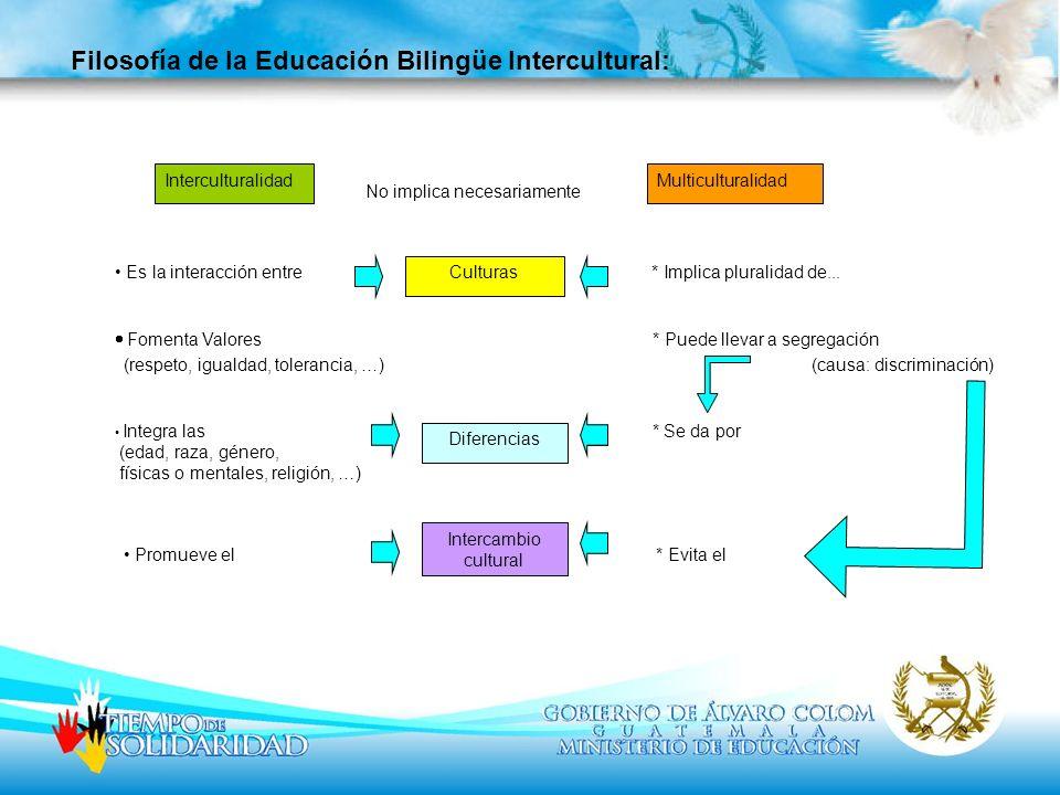 Filosofía de la Educación Bilingüe Intercultural: