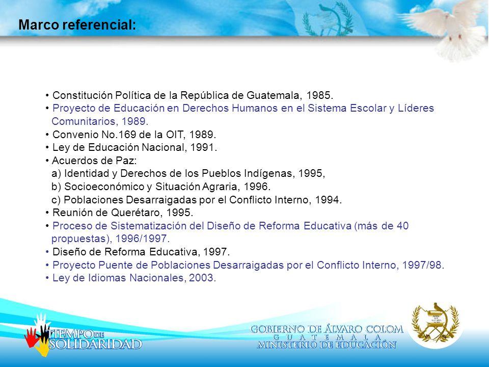 Marco referencial: Constitución Política de la República de Guatemala, 1985.