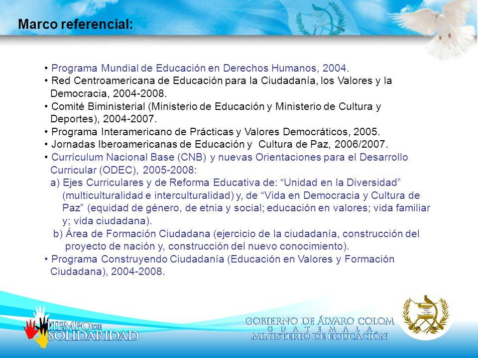 Marco referencial: Programa Mundial de Educación en Derechos Humanos, 2004. Red Centroamericana de Educación para la Ciudadanía, los Valores y la.