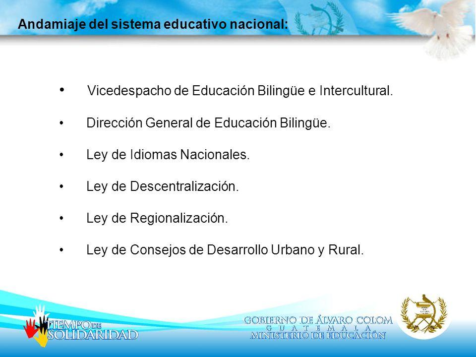 Vicedespacho de Educación Bilingüe e Intercultural.