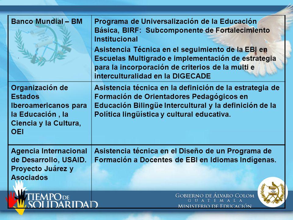 Banco Mundial – BM Programa de Universalización de la Educación Básica, BIRF: Subcomponente de Fortalecimiento Institucional.