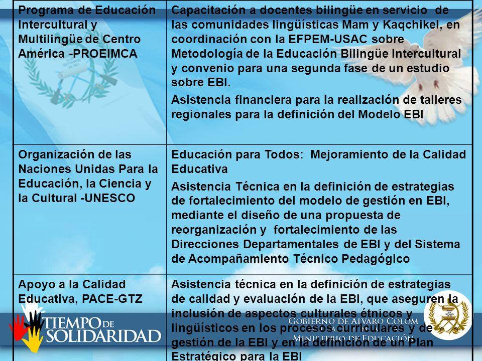 Programa de Educación Intercultural y Multilingüe de Centro América -PROEIMCA