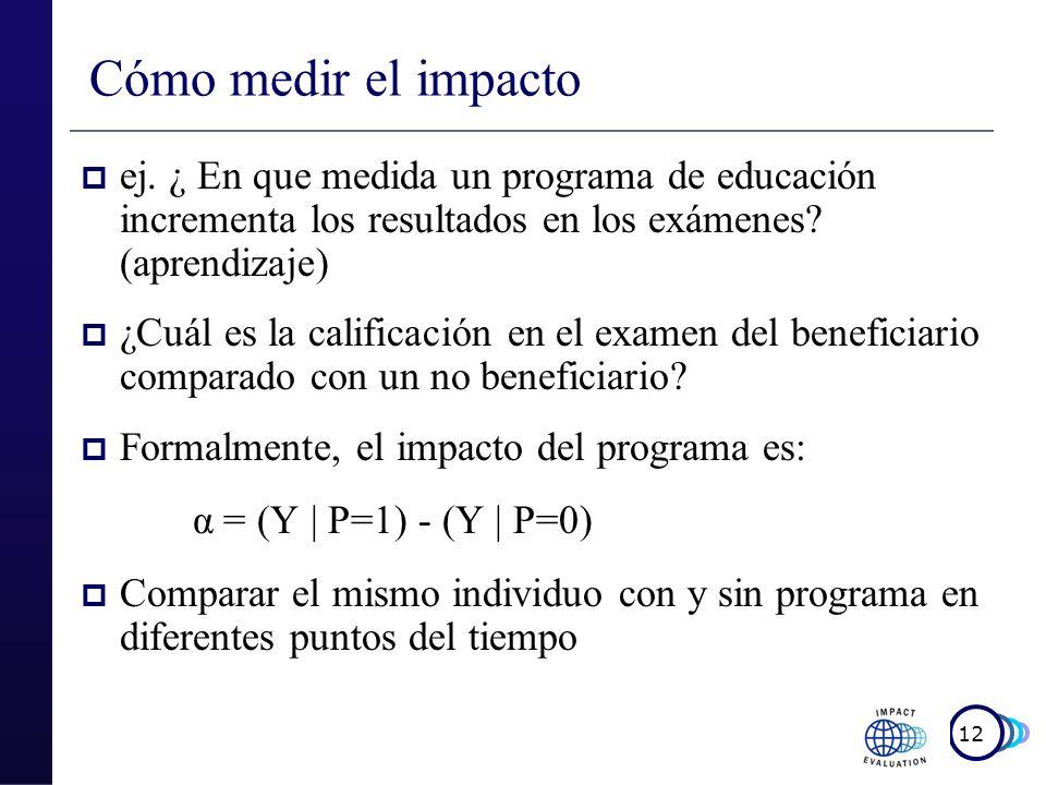Cómo medir el impacto ej. ¿ En que medida un programa de educación incrementa los resultados en los exámenes (aprendizaje)