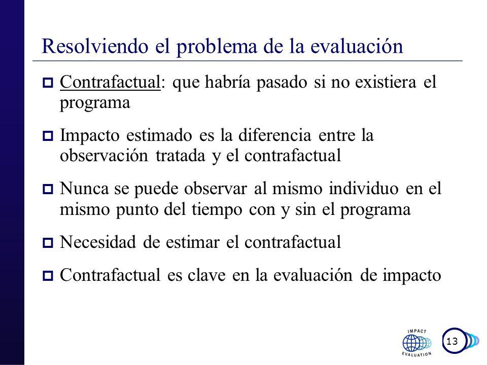 Resolviendo el problema de la evaluación