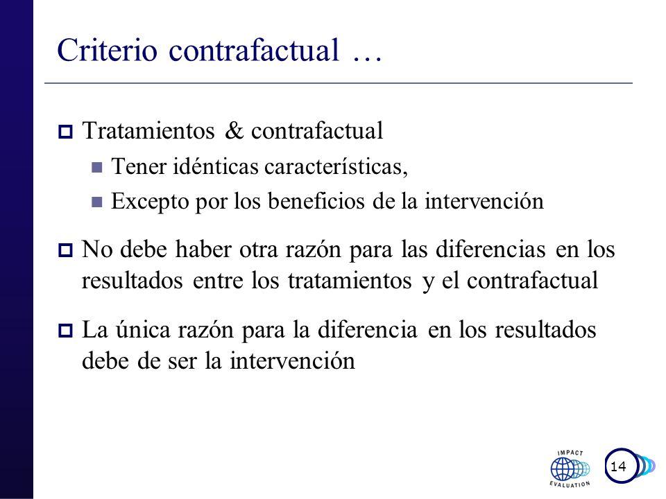 Criterio contrafactual …