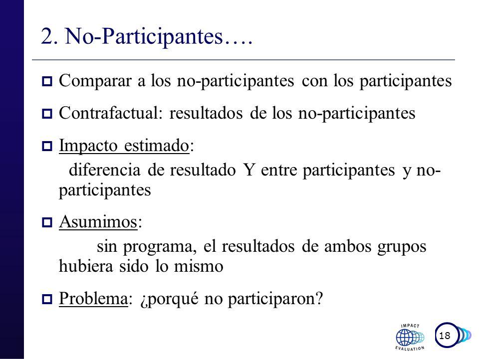2. No-Participantes….Comparar a los no-participantes con los participantes. Contrafactual: resultados de los no-participantes.