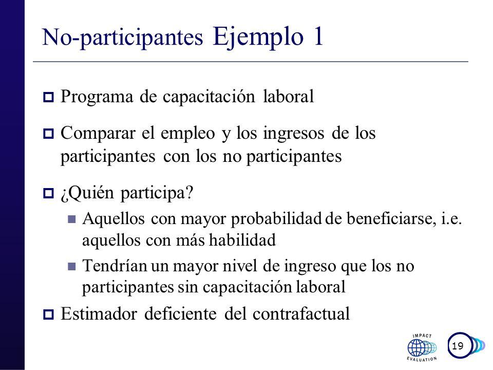 No-participantes Ejemplo 1