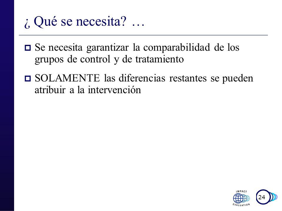 ¿ Qué se necesita … Se necesita garantizar la comparabilidad de los grupos de control y de tratamiento.