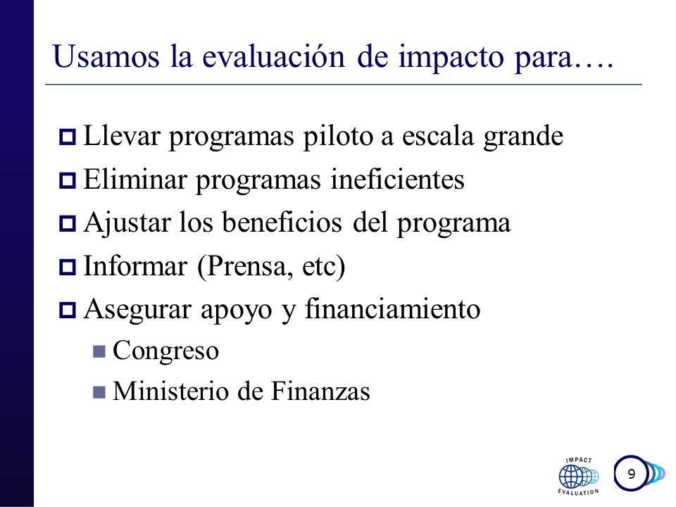 Usamos la evaluación de impacto para….