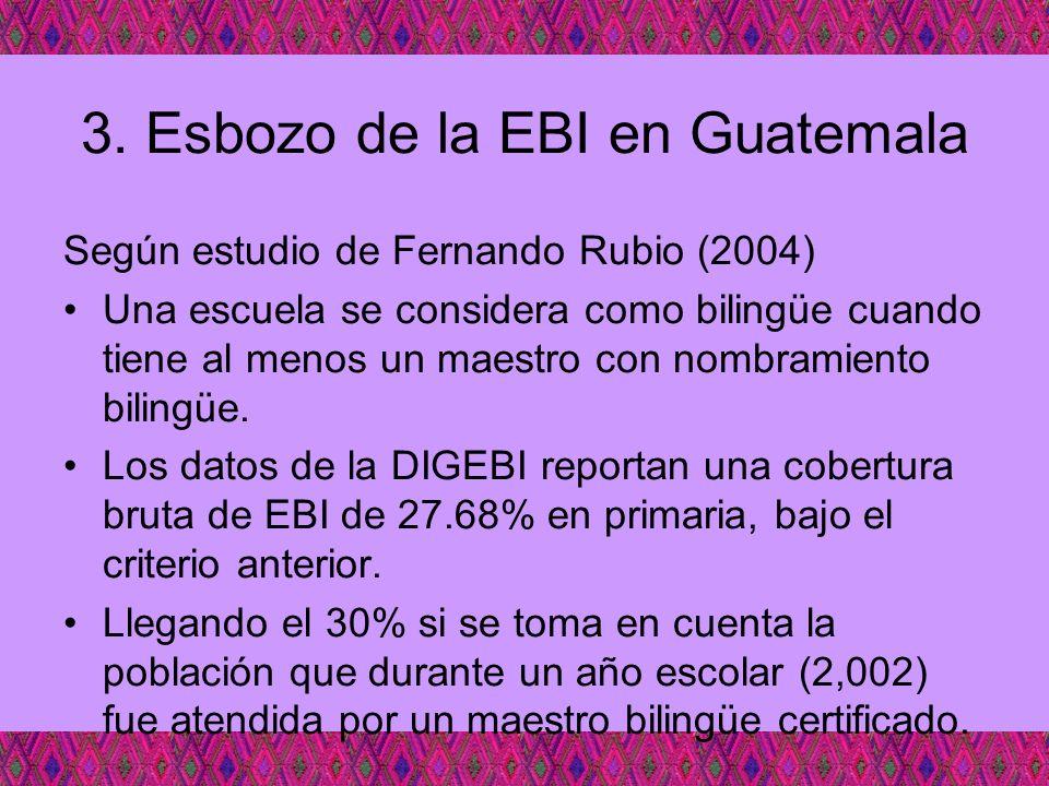 3. Esbozo de la EBI en Guatemala
