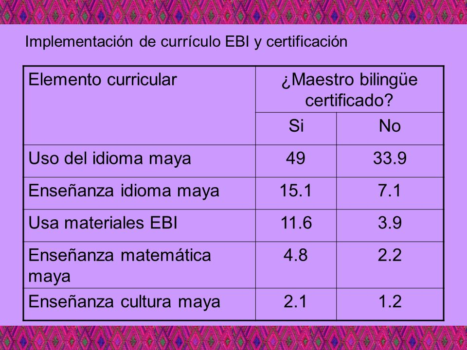 ¿Maestro bilingüe certificado