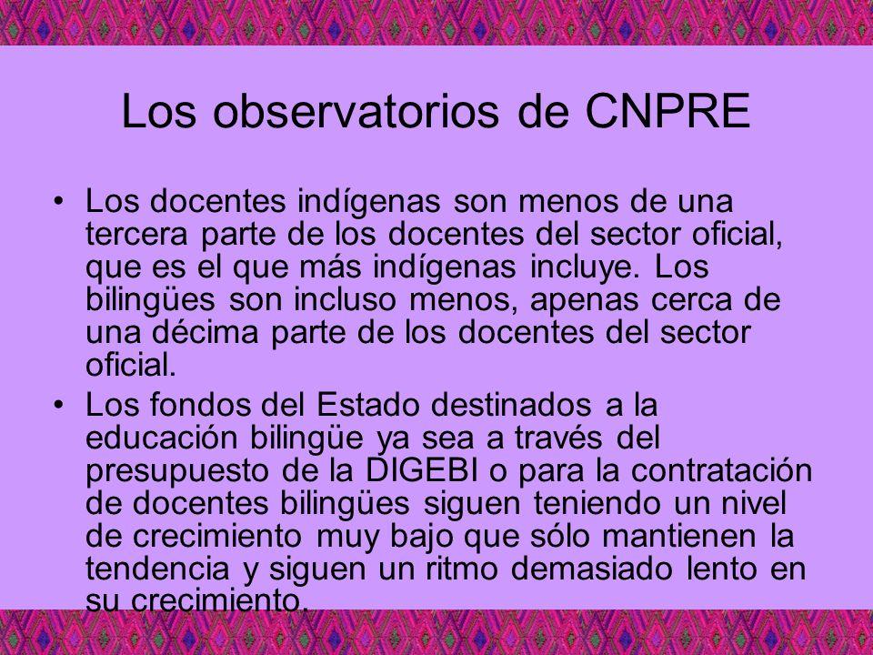 Los observatorios de CNPRE
