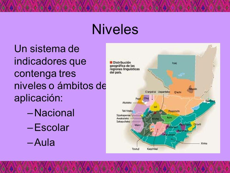 Niveles Un sistema de indicadores que contenga tres niveles o ámbitos de aplicación: Nacional. Escolar.