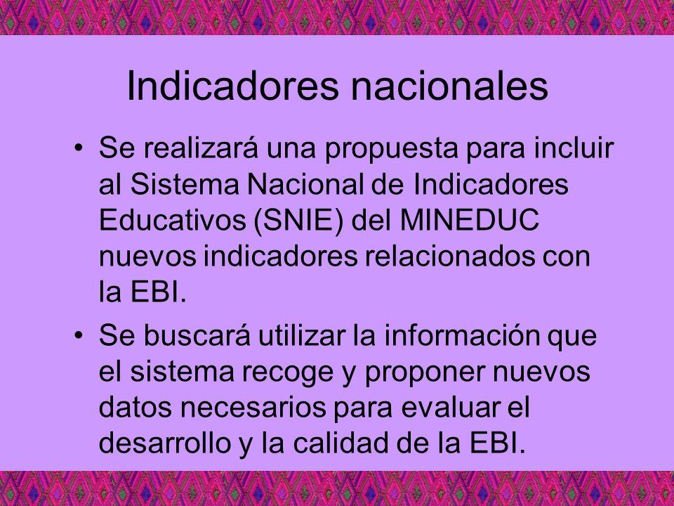 Indicadores nacionales