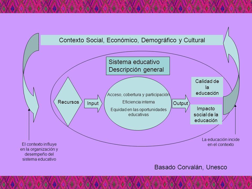 Contexto Social, Económico, Demográfico y Cultural
