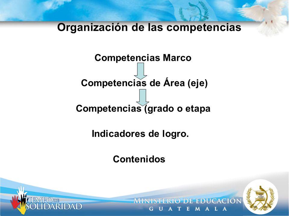 Organización de las competencias