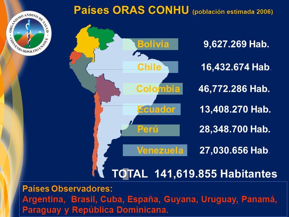 Países ORAS CONHU (población estimada 2006)