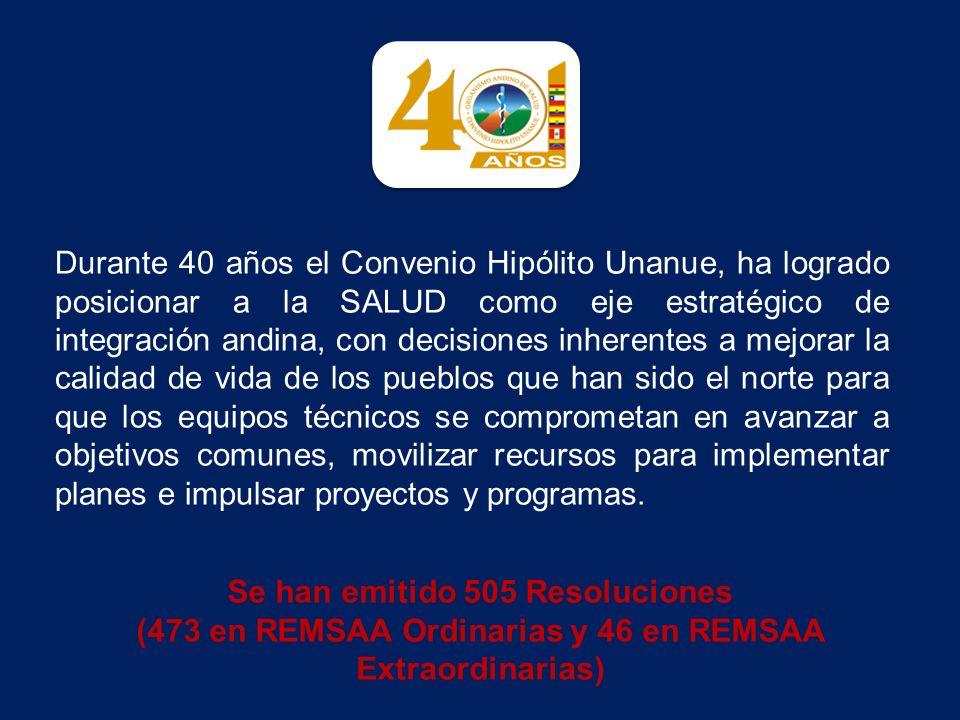 Se han emitido 505 Resoluciones