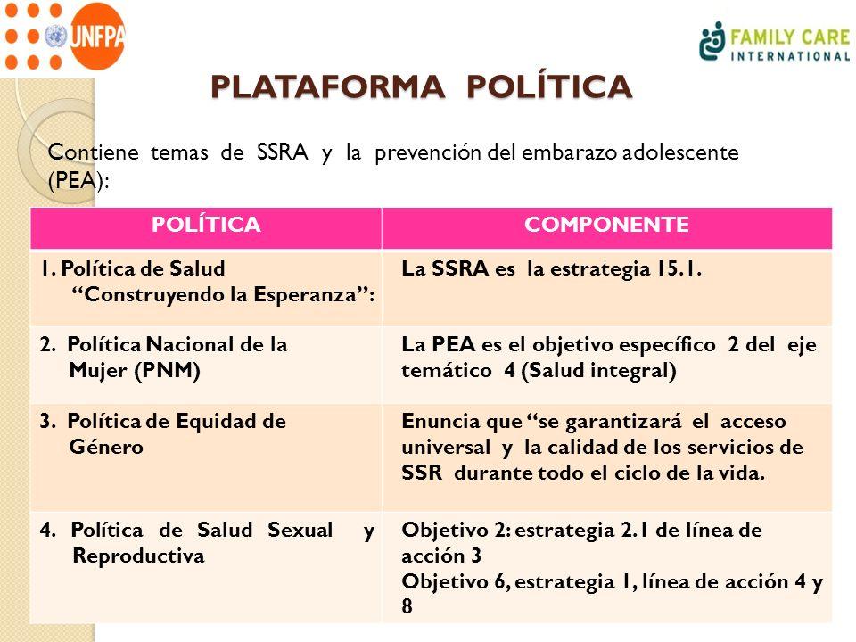 PLATAFORMA POLÍTICA Contiene temas de SSRA y la prevención del embarazo adolescente (PEA): POLÍTICA.