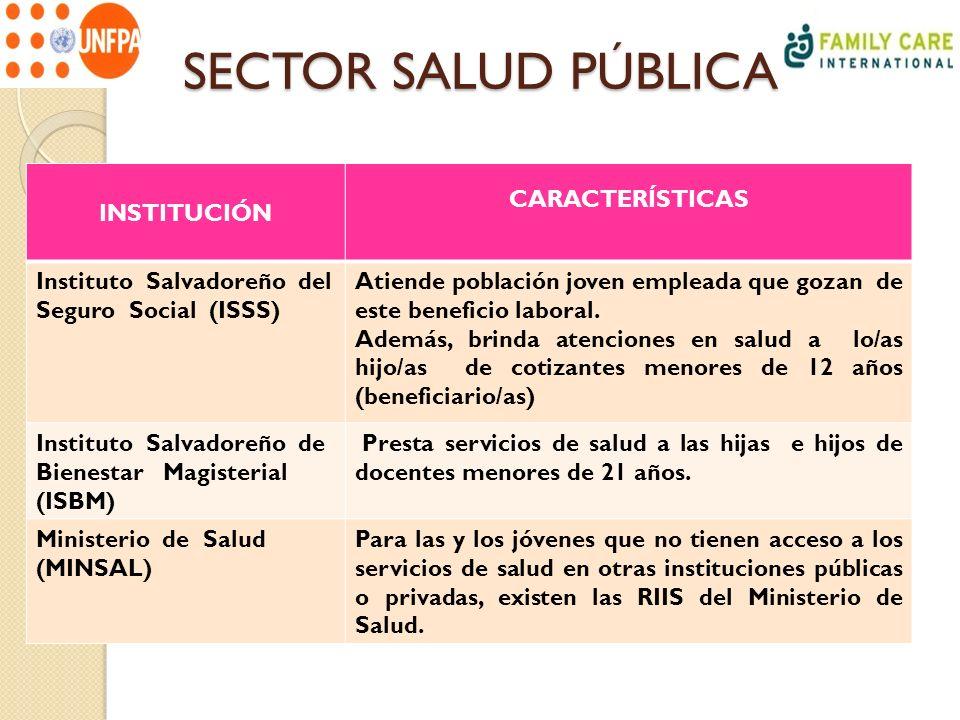 SECTOR SALUD PÚBLICA INSTITUCIÓN CARACTERÍSTICAS
