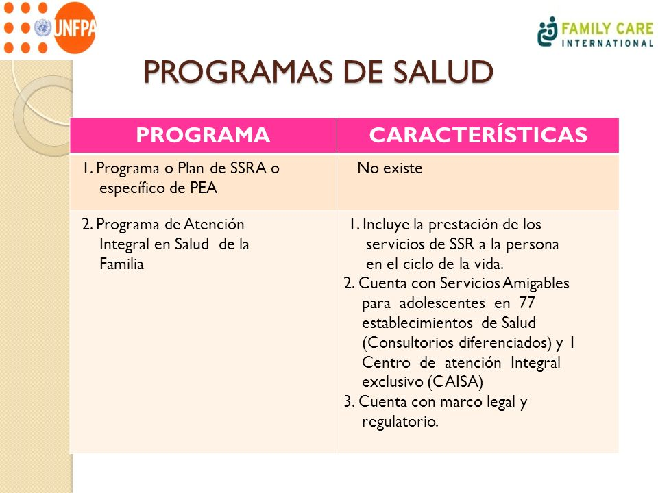 PROGRAMAS DE SALUD PROGRAMA CARACTERÍSTICAS