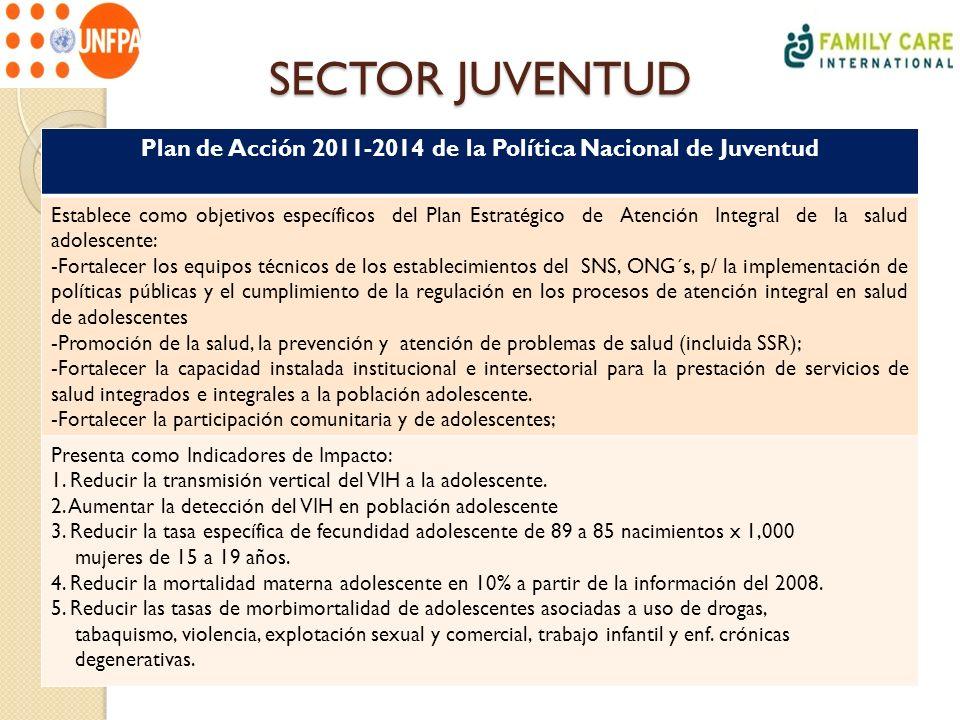 Plan de Acción 2011-2014 de la Política Nacional de Juventud