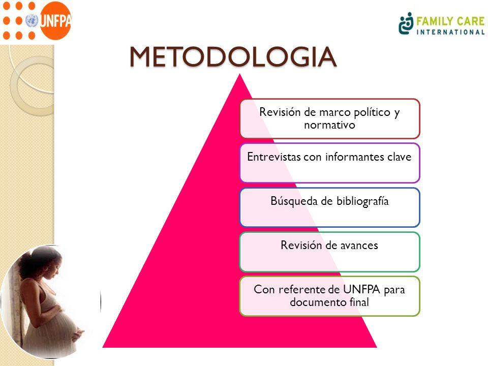 METODOLOGIA Revisión de marco político y normativo