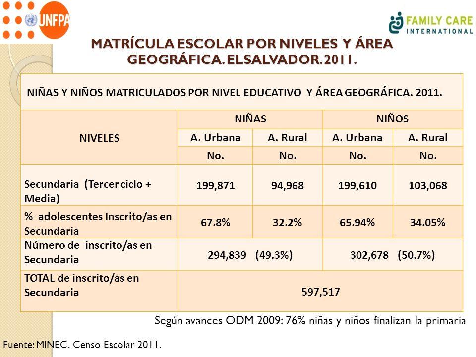 MATRÍCULA ESCOLAR POR NIVELES Y ÁREA GEOGRÁFICA. ELSALVADOR. 2011.