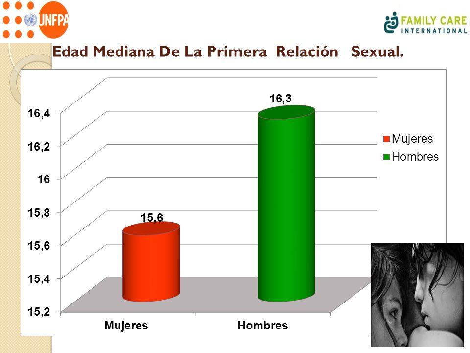 Edad Mediana De La Primera Relación Sexual.