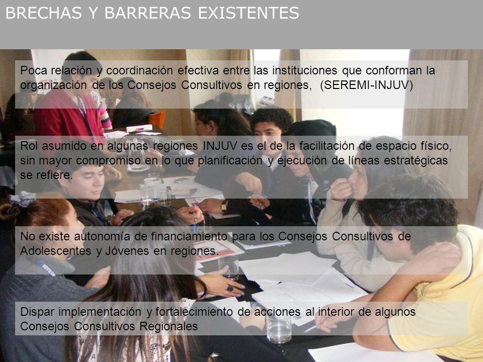 BRECHAS Y BARRERAS EXISTENTES