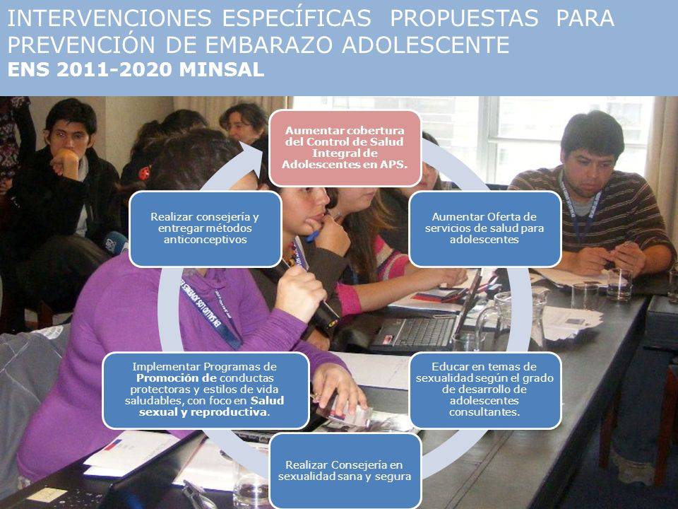 INTERVENCIONES ESPECÍFICAS PROPUESTAS PARA PREVENCIÓN DE EMBARAZO ADOLESCENTE