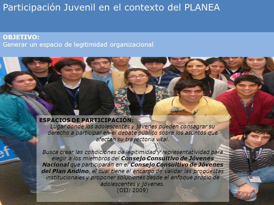 Participación Juvenil en el contexto del PLANEA