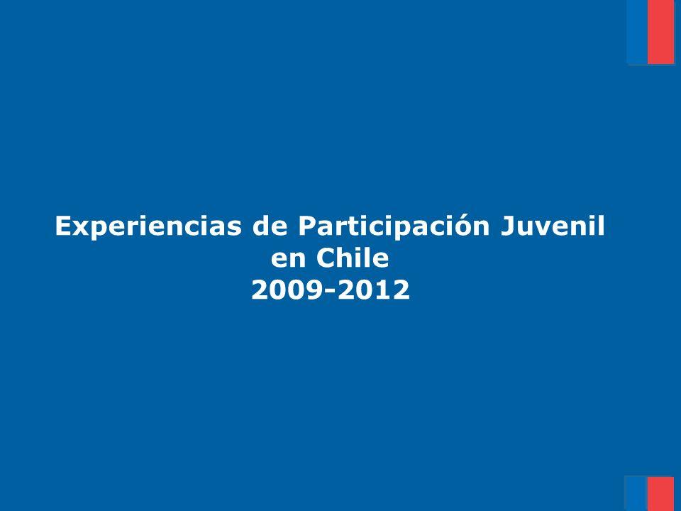 Experiencias de Participación Juvenil en Chile