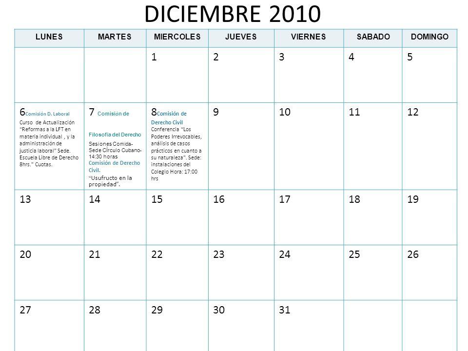 DICIEMBRE 2010LUNES. MARTES. MIERCOLES. JUEVES. VIERNES. SABADO. DOMINGO. 1. 2. 3. 4. 5.