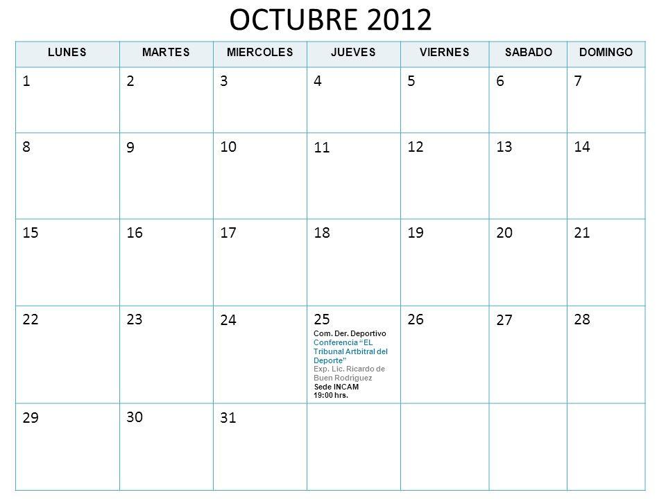 OCTUBRE 2012 LUNES. MARTES. MIERCOLES. JUEVES. VIERNES. SABADO. DOMINGO. 1. 2. 3. 4. 5. 6.