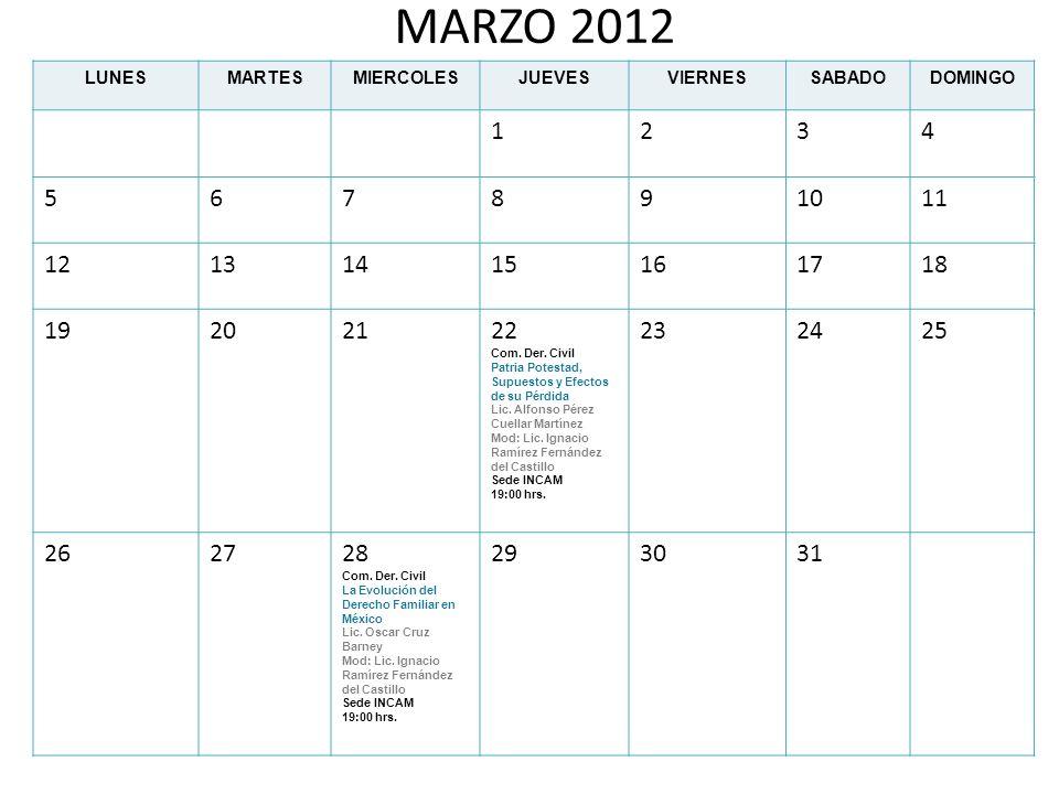MARZO 2012 LUNES. MARTES. MIERCOLES. JUEVES. VIERNES. SABADO. DOMINGO. 1. 2. 3. 4. 5. 6.