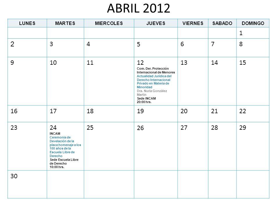 ABRIL 2012 LUNES. MARTES. MIERCOLES. JUEVES. VIERNES. SABADO. DOMINGO. 1. 2. 3. 4. 5. 6.