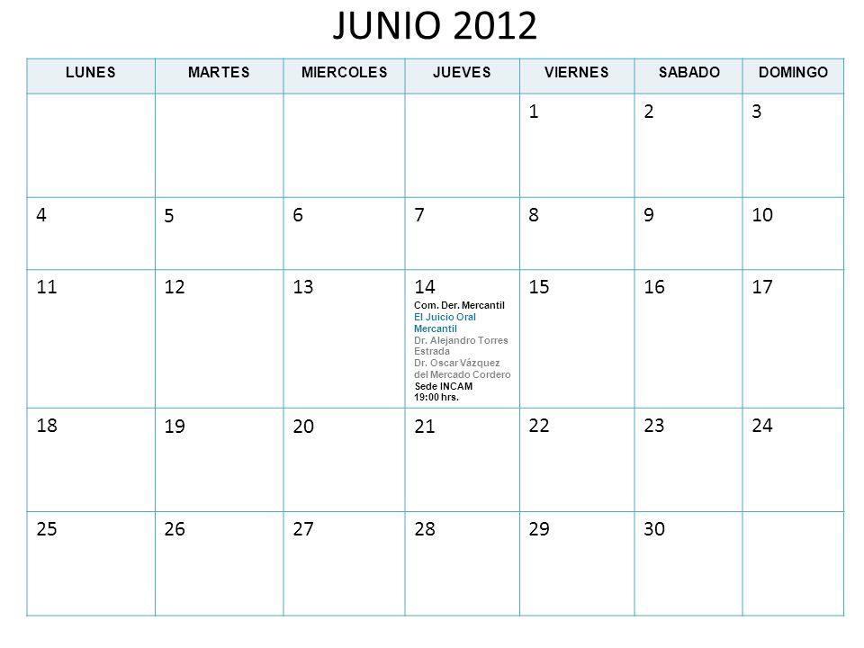 JUNIO 2012 LUNES. MARTES. MIERCOLES. JUEVES. VIERNES. SABADO. DOMINGO. 1. 2. 3. 4. 5. 6.