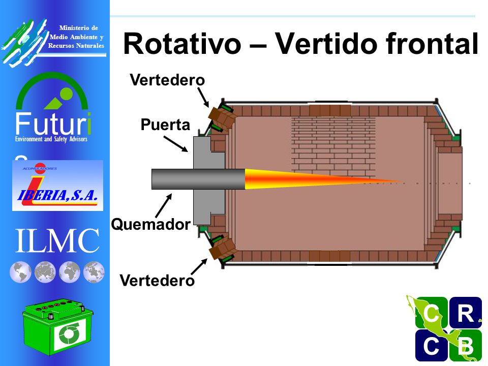 Rotativo – Vertido frontal