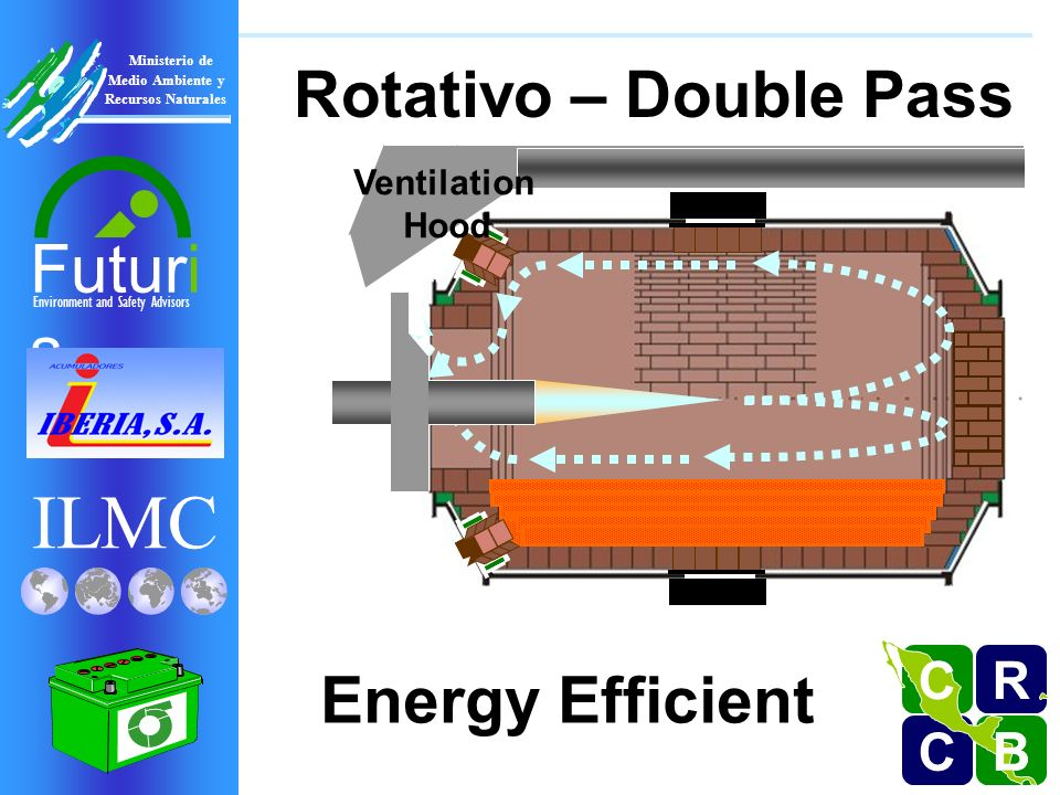 Energy Efficient Configuration