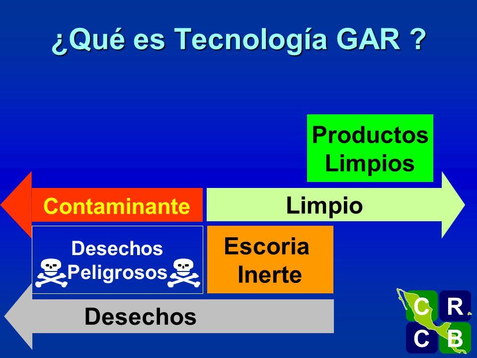 ¿Qué es Tecnología GAR Productos Limpios Limpio Escoria Inerte