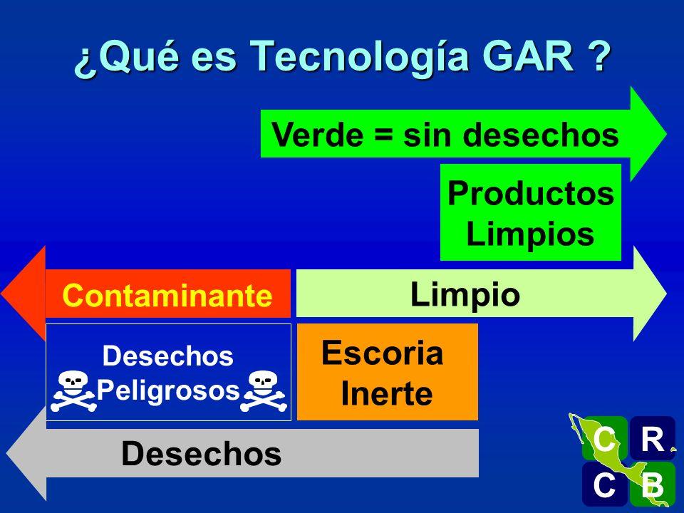 ¿Qué es Tecnología GAR Verde = sin desechos Productos Limpios Limpio