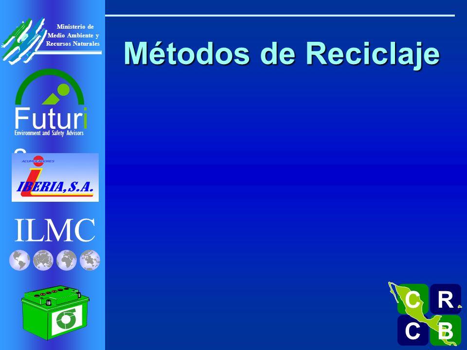 Métodos de Reciclaje
