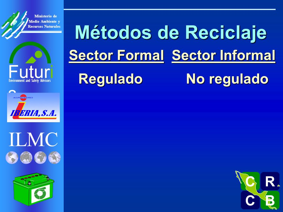 Sector Formal Sector Informal
